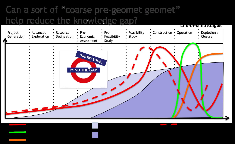 geomet conf